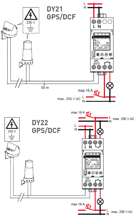 AlphaRex³-DY21-GPS-DCF-raccordement